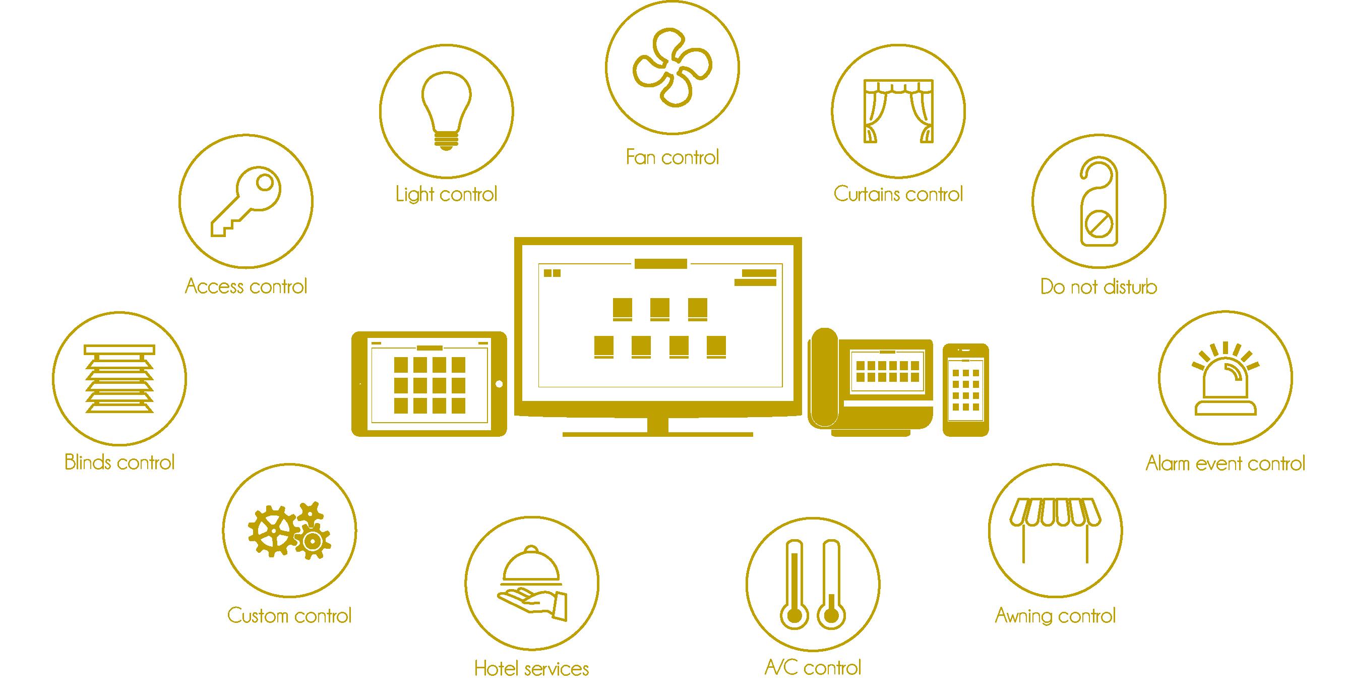 multi-media-platform