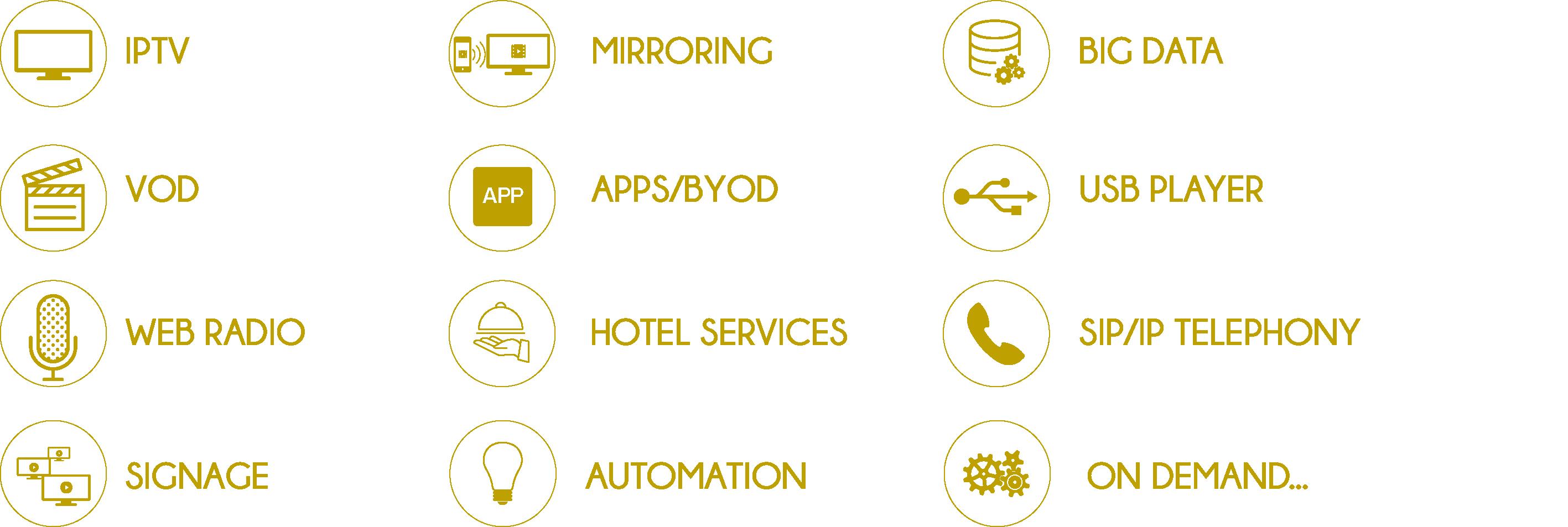 multi-media-platform-Hospitality